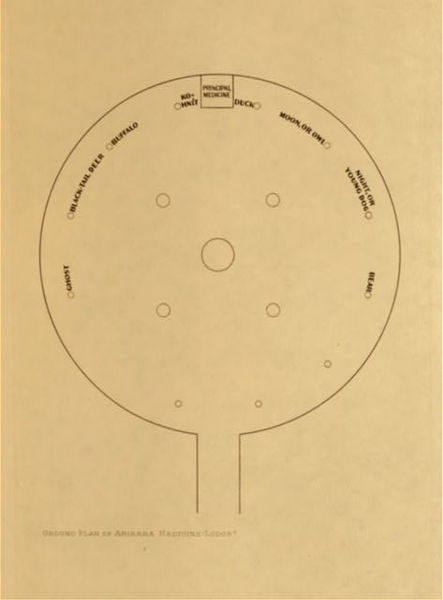 Edward S. Curtis - Ground Plan of Arikara Medicine Lodge border=